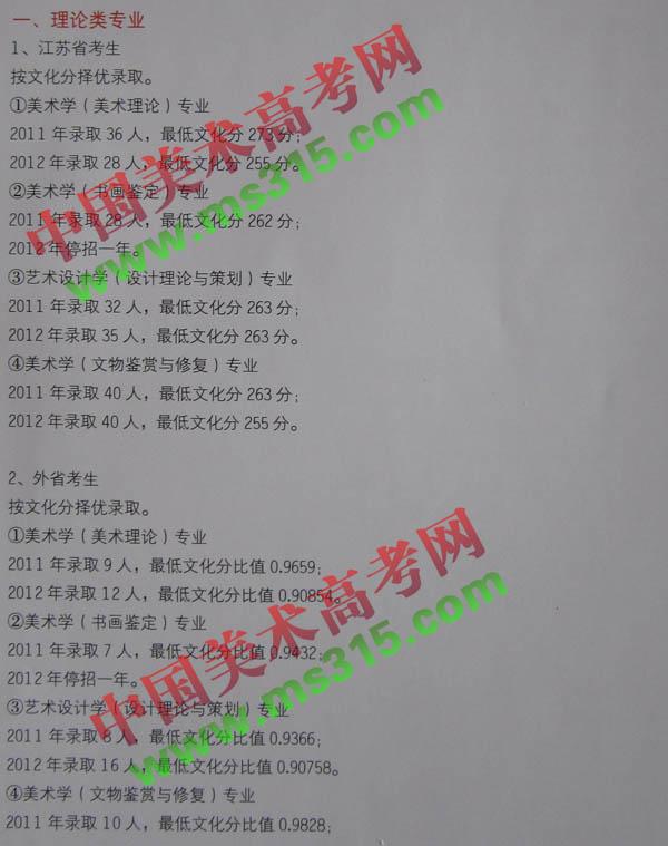 2011-2012年南京艺术学院本科专业录取分数线(1).jpg