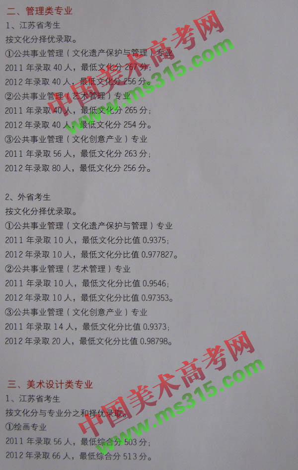 2011-2012年南京艺术学院本科专业录取分数线(2).jpg
