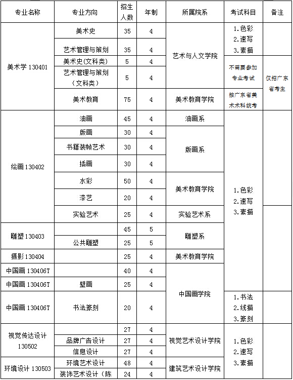 招生计划1.jpg
