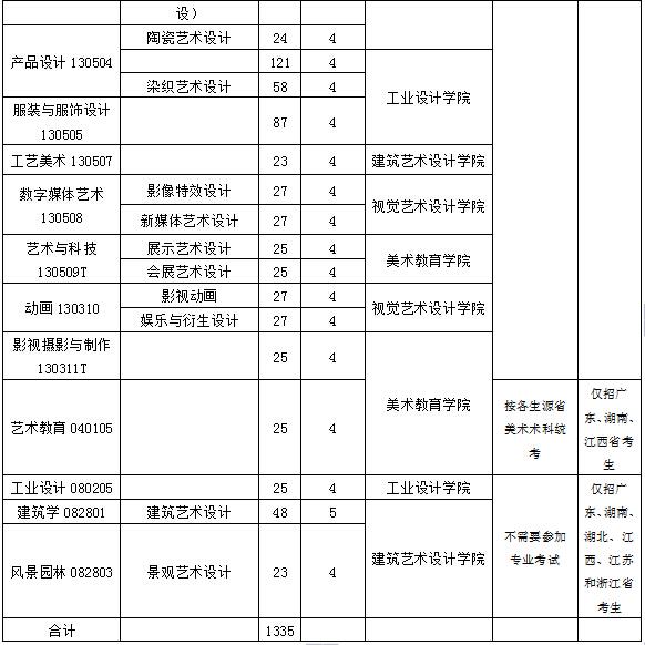 招生计划2.jpg