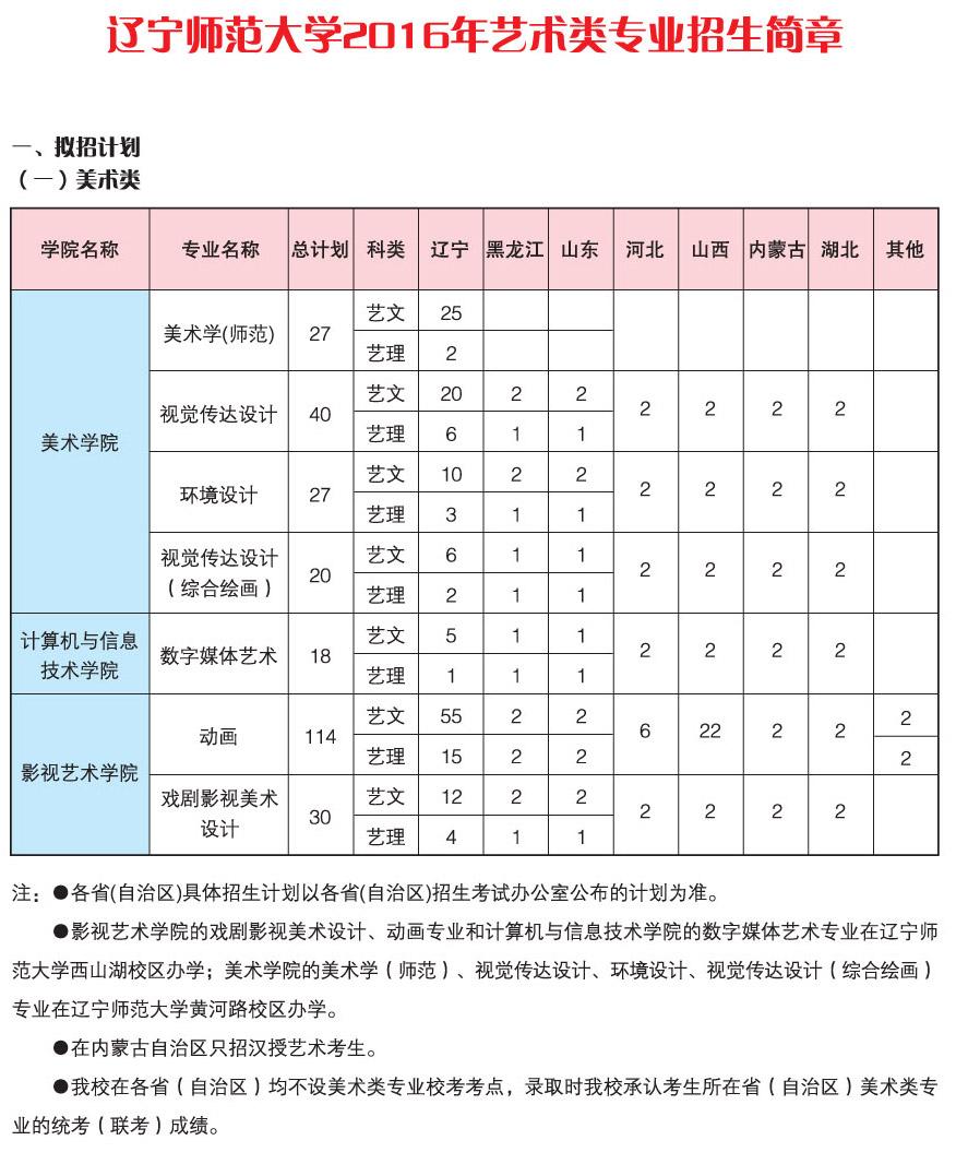 2美术类专业拟招计划.jpg